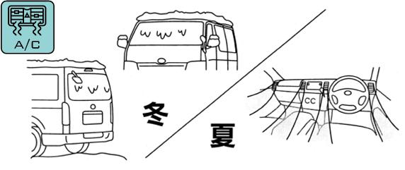 エンジンスターター取付け_エアコン制御機能.png
