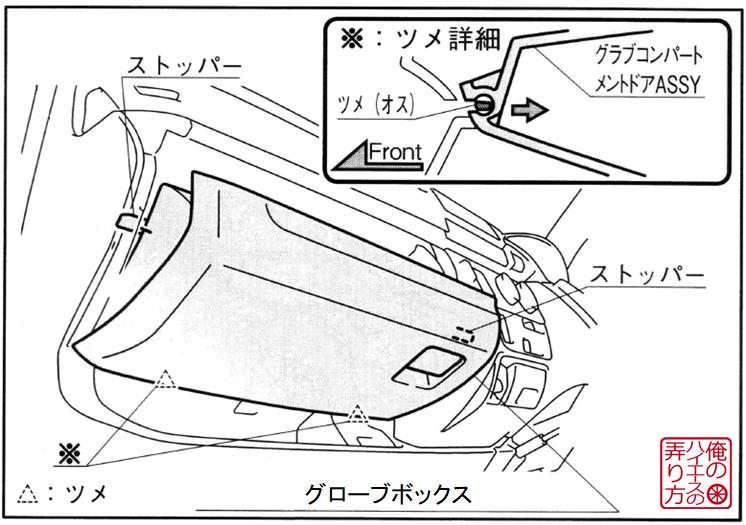エンジンスターター取付け_グローブボックスの外し方.png
