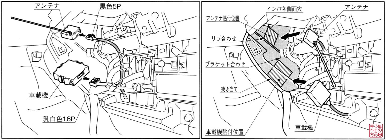 エンジンスターター取付け_車載機の固定方法(詳細).png